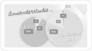 Omega-3 Anwenderstudie_Blog
